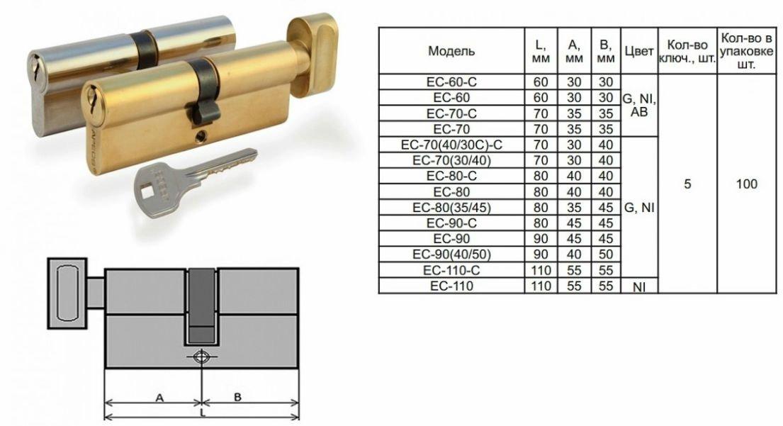 cilindrovyj_mehanizm_2
